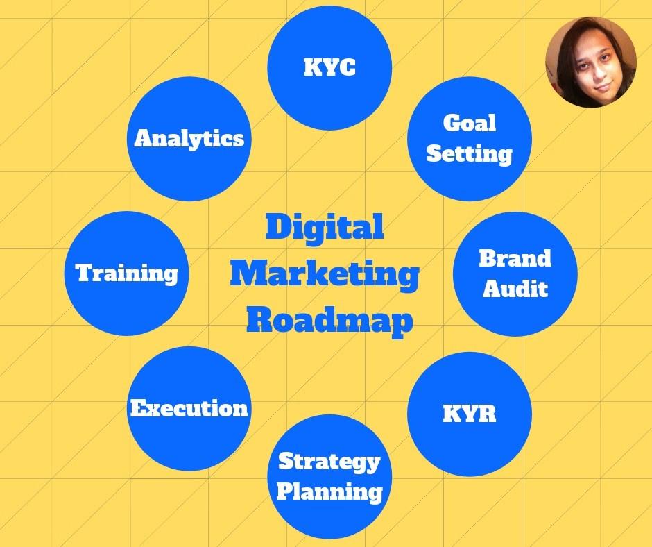 AGD-digitalmarketing